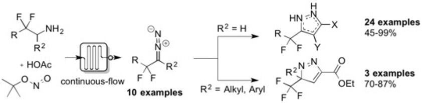 Synthesis of fluoroalkyl substituted diazomethanes and application in the synthesis of pyrazoles and pyrazolines