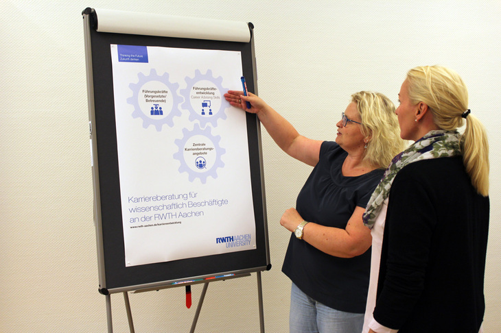 Two women in front of a flip chart