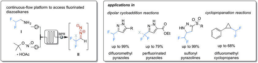 Diazo acetonitrile in cyclopropanation reactions